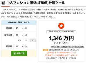 浜松市の中古マンション価格を計算